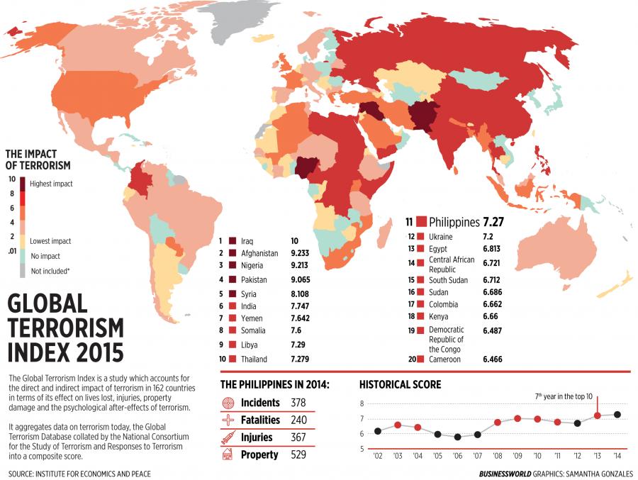 Rise+of+Global+Terrorism