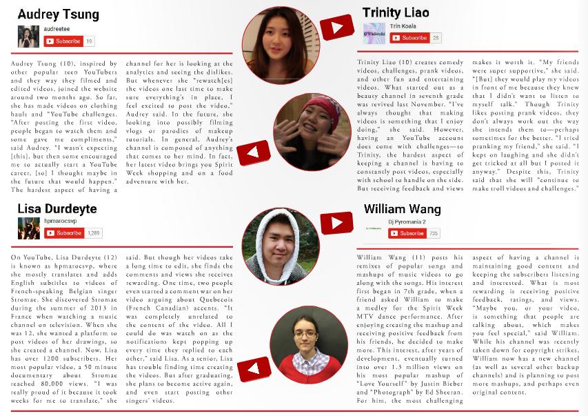 Aspiring YouTubers of TAS
