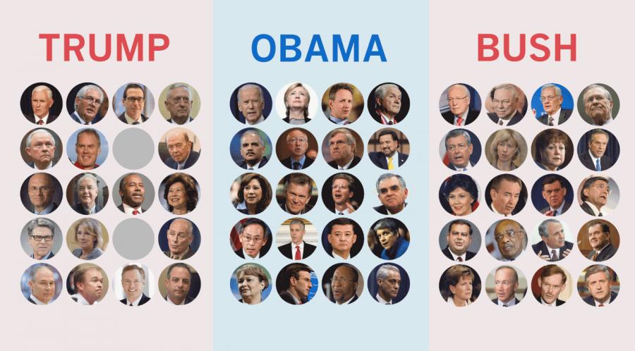 Meet the next 4 years of American leadership