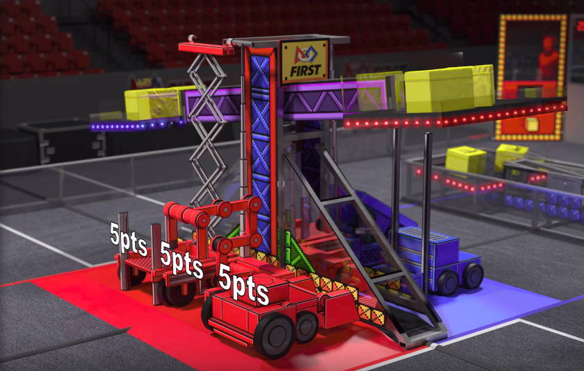 Teams can earn points when the robots lift the yellow Power Cubes onto the seesaw robot. {Screenshot courtesy of FIRST Robotics)