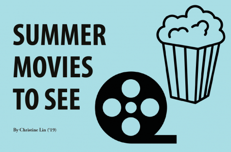 2018 summer movies to see