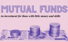 MONEY MADE SIMPLE | Invest in mutual funds with little money and skills
