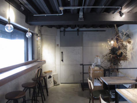 Ideal cafes for studying