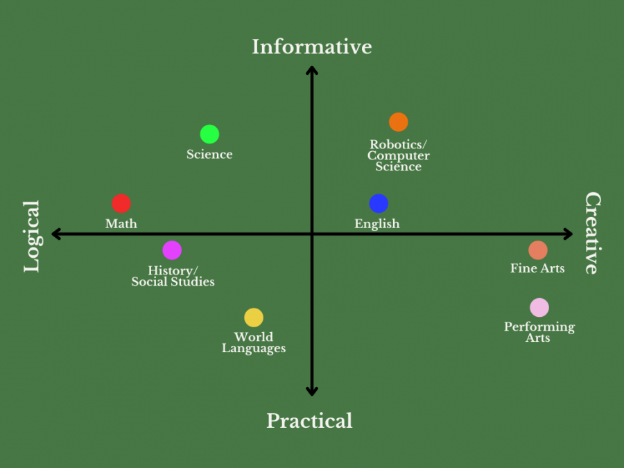 Teacher Philosophies: World Language Department