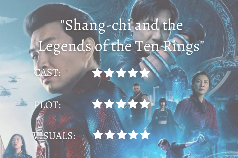"""""""Shang-chi and the Legend of the Ten Rings"""" breaks away from stereotyping Asians"""